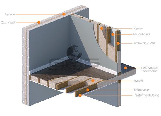 Icynene Sound Insulation