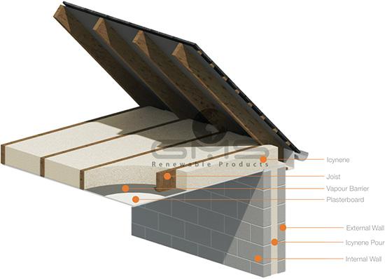 icynene attic application