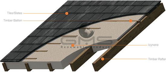 icynene slate tile application